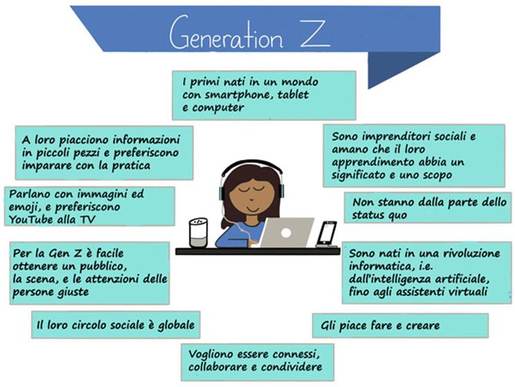 Gen-Zeta-conclusione